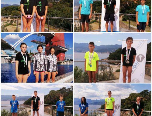 Rijeka – Ljetno kadetsko i juniorsko prvenstvo Hrvatske